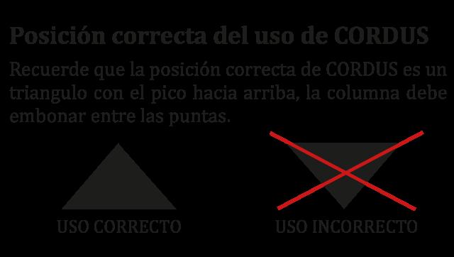Posición correcta del uso de CORDUS