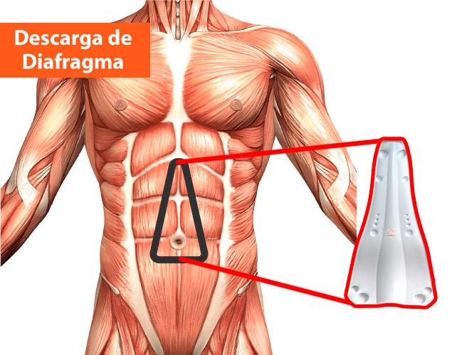 Descarga del diafragma